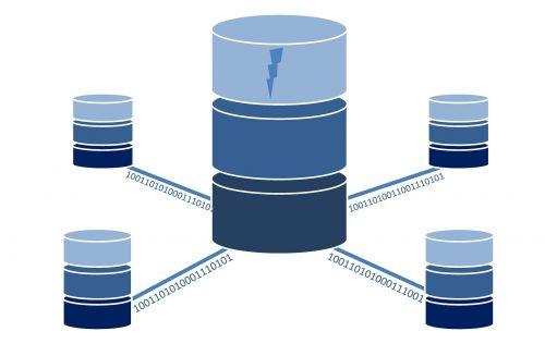 Positionspapier SCIP-Datenbank